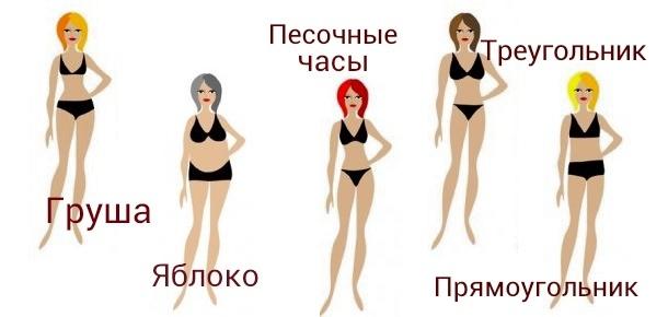 Выберите тип Вашей фигуры