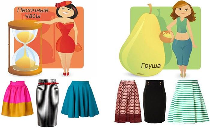 Примеры юбок для фигур