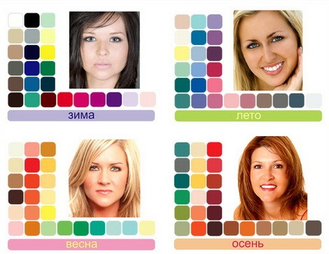Определите свой цветотип